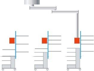 Поворотный штатив OndaScope | Светильники медицинские | Консоли подвесные потолочные